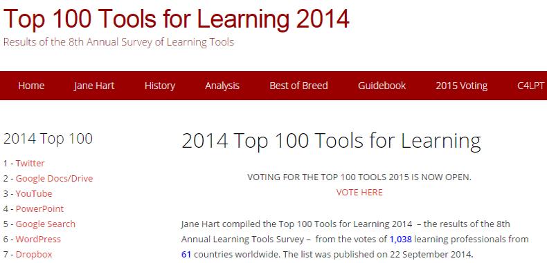 Las 100 mejores herramientas de aprendizaje del 2014