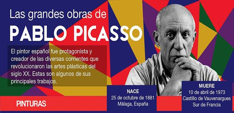 Analizando a Pablo Picasso