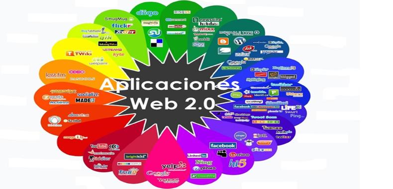 """NotiProfe:""""La web 2.0 ha permitido que la cultura sea para todos"""""""