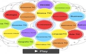 Hoy compartimos con ustedes una excelente herramienta en línea llamada Loopy, la cual fue creada por el diseñador de juegos Nicky Case. Esta herramienta te permite jugar con simulaciones interactivas, que te servirán de gran ayuda con el aprendizaje. Loopy fue creada para ayudar a otras personas a crear explicaciones similares, y es realmente una gran herramienta para conferencias, para la enseñanza en línea y el trabajo en clase la cual permite crear fácilmente diagramas de sistemas que se pueden programar con sólo dibujos.