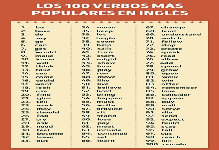 Los 100 verbos mas populares en ingles