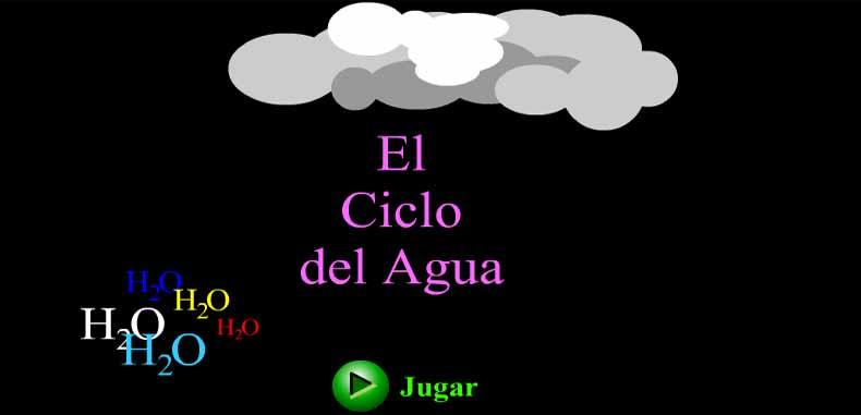 37 actividades sobre el agua y aire para estudiantes