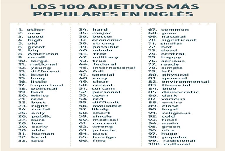 Los 100 adjetivos mas populares en ingles