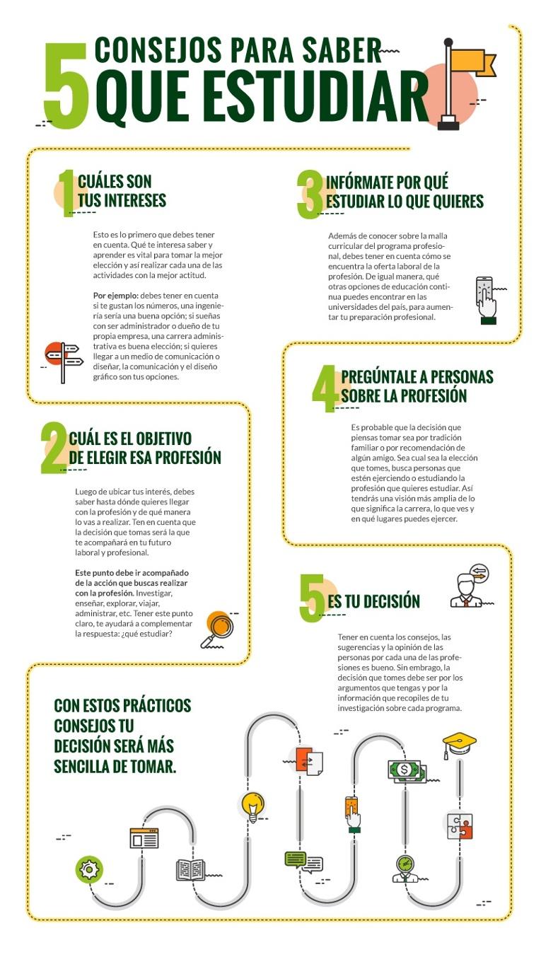 CÓMO ELEGIR UNA CARRERA UNIVERSITARIA - Instituto de Tecnologías ...
