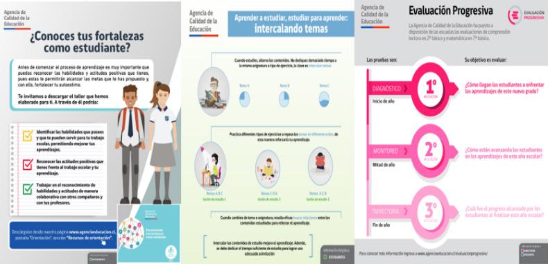 14 infografías para fomentar la reflexión de los distintos actores del sistema educativo