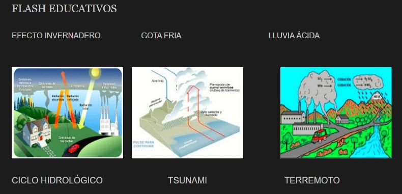 Animaciones Educativas de diferentes asignaturas para docentes y estudiantes.