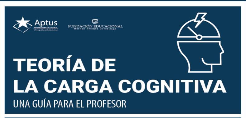 Teoría de la carga cognitiva. Una guía para el profesor en PDF.